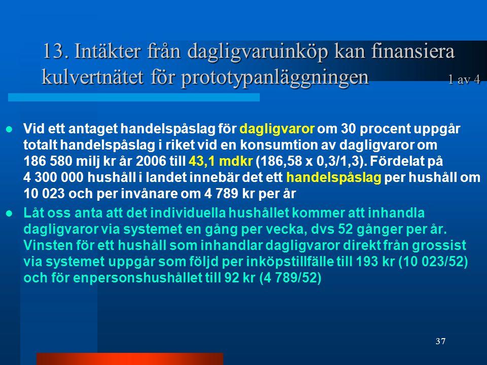 13. Intäkter från dagligvaruinköp kan finansiera kulvertnätet för prototypanläggningen 1 av 4 Vid ett antaget handelspåslag för dagligvaror om 30 proc