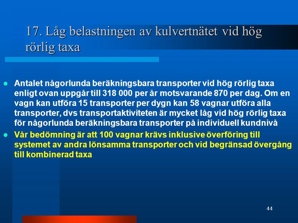 17. Låg belastningen av kulvertnätet vid hög rörlig taxa Antalet någorlunda beräkningsbara transporter vid hög rörlig taxa enligt ovan uppgår till 318