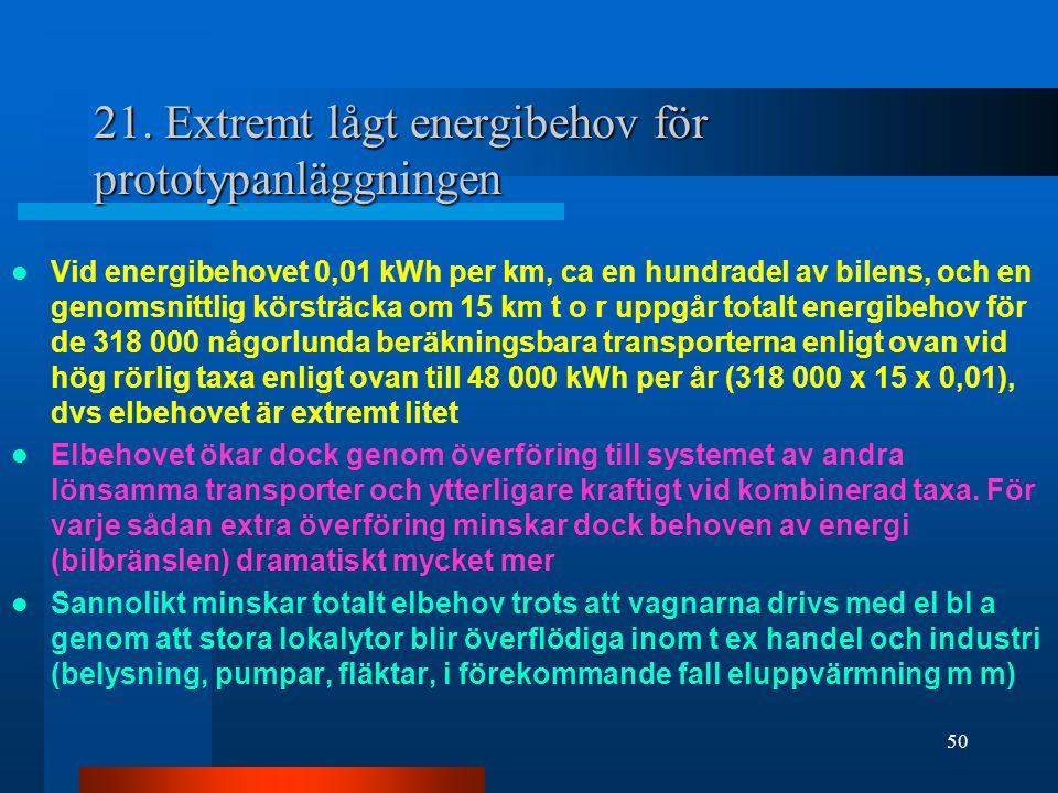 21. Extremt lågt energibehov för prototypanläggningen Vid energibehovet 0,01 kWh per km, ca en hundradel av bilens, och en genomsnittlig körsträcka om