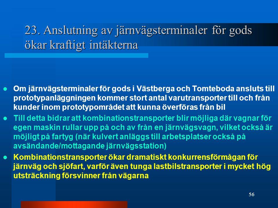 23. Anslutning av järnvägsterminaler för gods ökar kraftigt intäkterna Om järnvägsterminaler för gods i Västberga och Tomteboda ansluts till prototypa