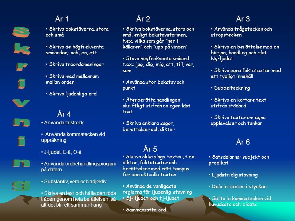 År 1År 2År 3 Delta aktivt i ett samtal Lyssna och förstå en instruktion i flera led som ges i grupp Återberätta en kort och enkel uppläst saga Återberätta en händelse Lyssna aktivt och ställa frågor på innehållet Återberätta en saga/berättelse/händelse i kronologisk ordning Muntligt uttrycka idéer, tankar och vardagliga händelser Muntligt redovisa om något så att innehållet blir begripligt Muntligt berätta med hjälp av stödord eller tankekarta Samtala i mindre grupp Lyssna och bygga/spinna vidare på andras idéer och förslag Ge enkla muntliga instruktioner Återberätta både innehåll och detaljer i texter Lyssna och återberätta det som någon annan har berättat År 4 År 5 År 6 Muntligt berätta och redovisa för någon så att innehållet blir begripligt och levande Aktivt delta i samtal och diskussioner Samtala om det man upplevt genom böcker, film och teater