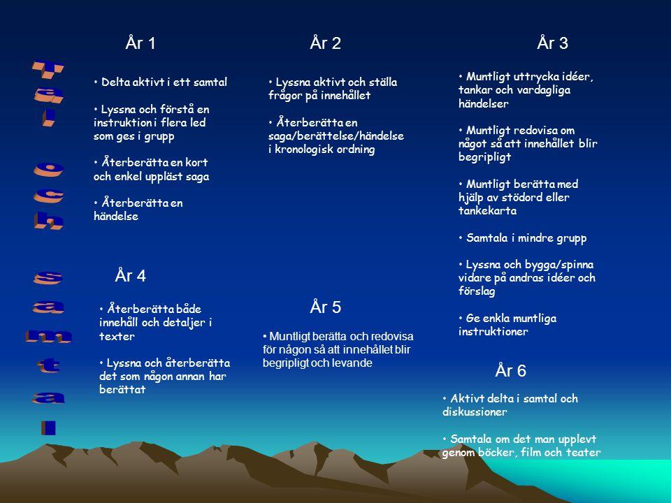 År 1År 2År 3 Delta aktivt i ett samtal Lyssna och förstå en instruktion i flera led som ges i grupp Återberätta en kort och enkel uppläst saga Återber