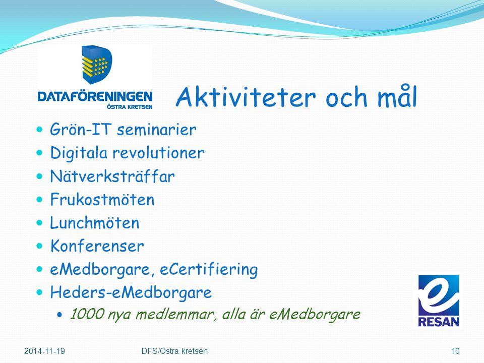 Aktiviteter och mål Grön-IT seminarier Digitala revolutioner Nätverksträffar Frukostmöten Lunchmöten Konferenser eMedborgare, eCertifiering Heders-eMedborgare 1000 nya medlemmar, alla är eMedborgare 2014-11-19DFS/Östra kretsen10