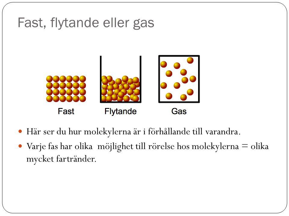 Fast, flytande eller gas Här ser du hur molekylerna är i förhållande till varandra. Varje fas har olika möjlighet till rörelse hos molekylerna = olika