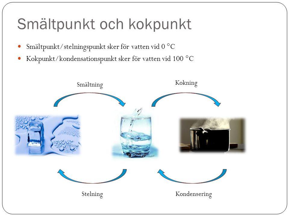 Smältpunkt och kokpunkt Smältpunkt/stelningspunkt sker för vatten vid 0  C Kokpunkt/kondensationspunkt sker för vatten vid 100  C Smältning Kokning