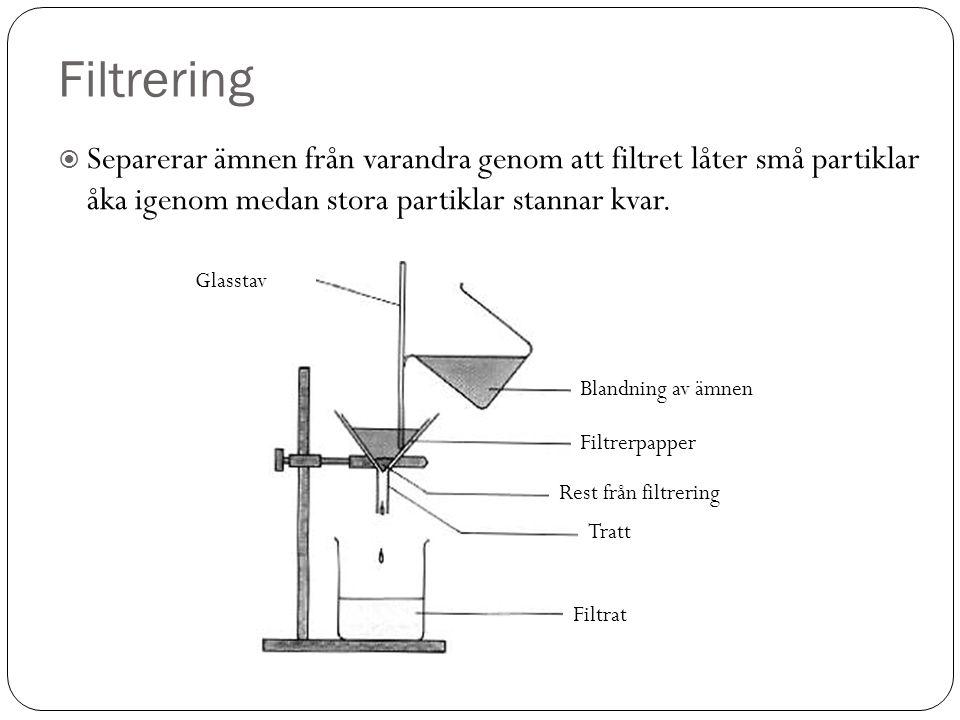 Filtrering  Separerar ämnen från varandra genom att filtret låter små partiklar åka igenom medan stora partiklar stannar kvar. Filtrat Tratt Rest frå