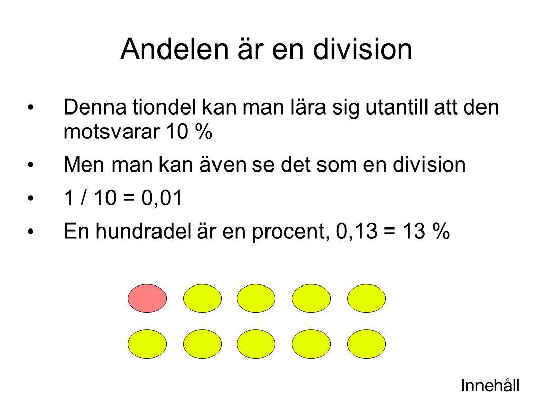 Innehåll Andelen är en division Denna tiondel kan man lära sig utantill att den motsvarar 10 % Men man kan även se det som en division 1 / 10 = 0,01 E
