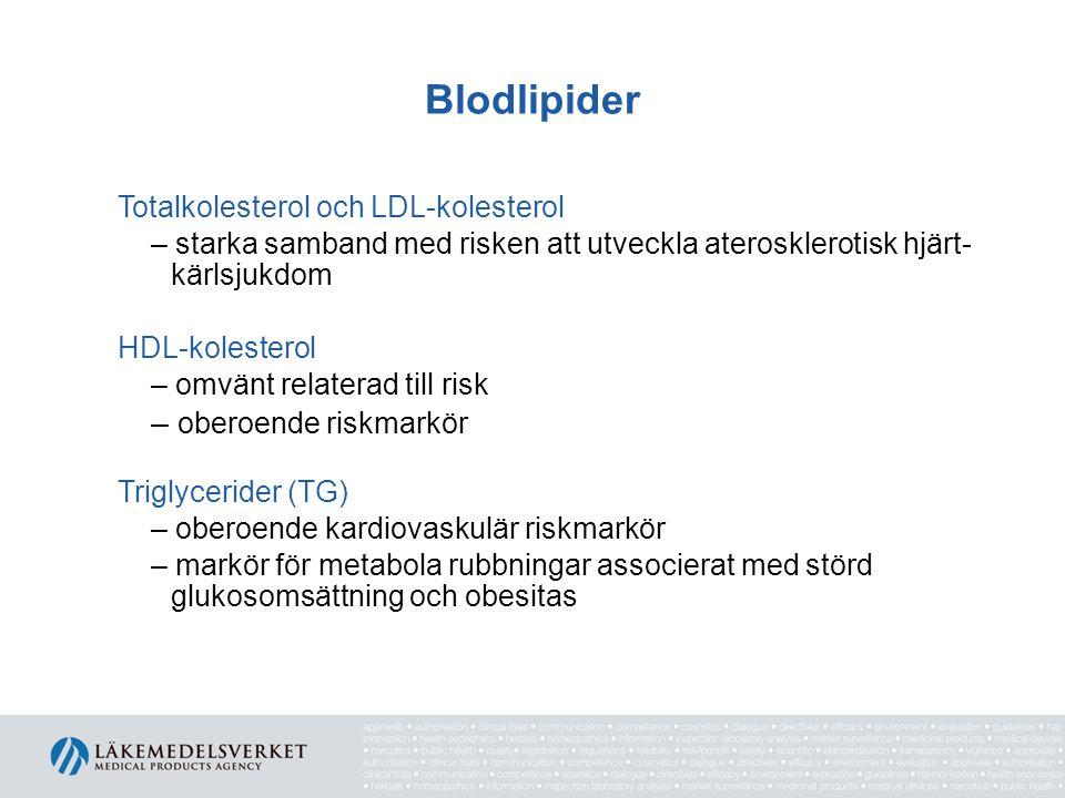 Blodlipider Totalkolesterol och LDL-kolesterol – starka samband med risken att utveckla aterosklerotisk hjärt- kärlsjukdom HDL-kolesterol – omvänt rel