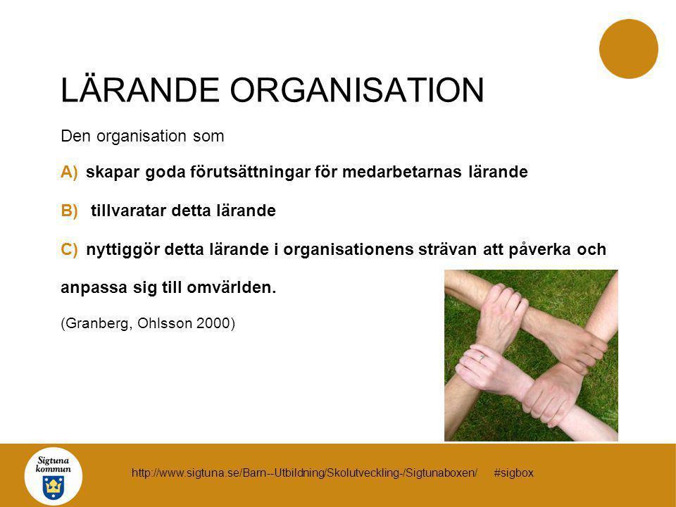 LÄRANDE ORGANISATION Den organisation som A)skapar goda förutsättningar för medarbetarnas lärande B) tillvaratar detta lärande C)nyttiggör detta läran