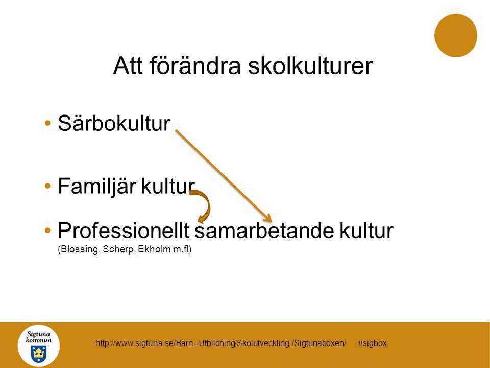 Att förändra skolkulturer Särbokultur Familjär kultur Professionellt samarbetande kultur (Blossing, Scherp, Ekholm m.fl) http://www.sigtuna.se/Barn--U