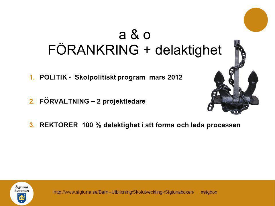 a & o FÖRANKRING + delaktighet 1.POLITIK - Skolpolitiskt program mars 2012 2.FÖRVALTNING – 2 projektledare 3.REKTORER 100 % delaktighet i att forma oc
