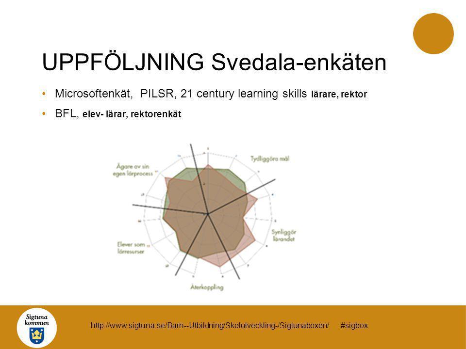 UPPFÖLJNING Svedala-enkäten Microsoftenkät, PILSR, 21 century learning skills lärare, rektor BFL, elev- lärar, rektorenkät http://www.sigtuna.se/Barn-