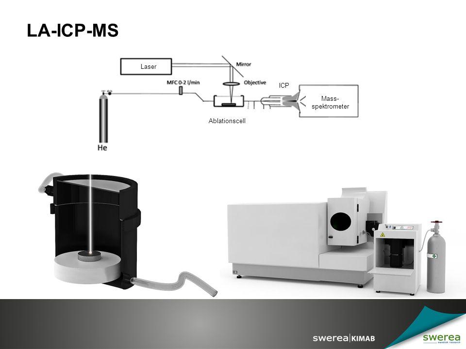 LA-ICP-MS Ablationscell Laser ICP Mass- spektrometer