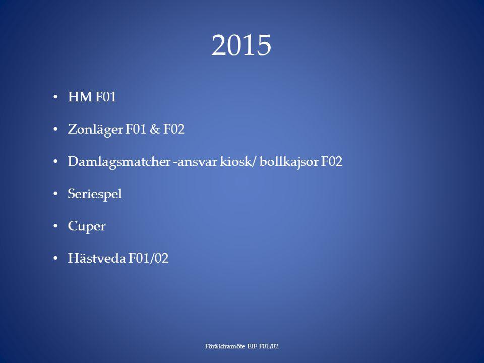 2015 HM F01 Zonläger F01 & F02 Damlagsmatcher -ansvar kiosk/ bollkajsor F02 Seriespel Cuper Hästveda F01/02 Föräldramöte EIF F01/02