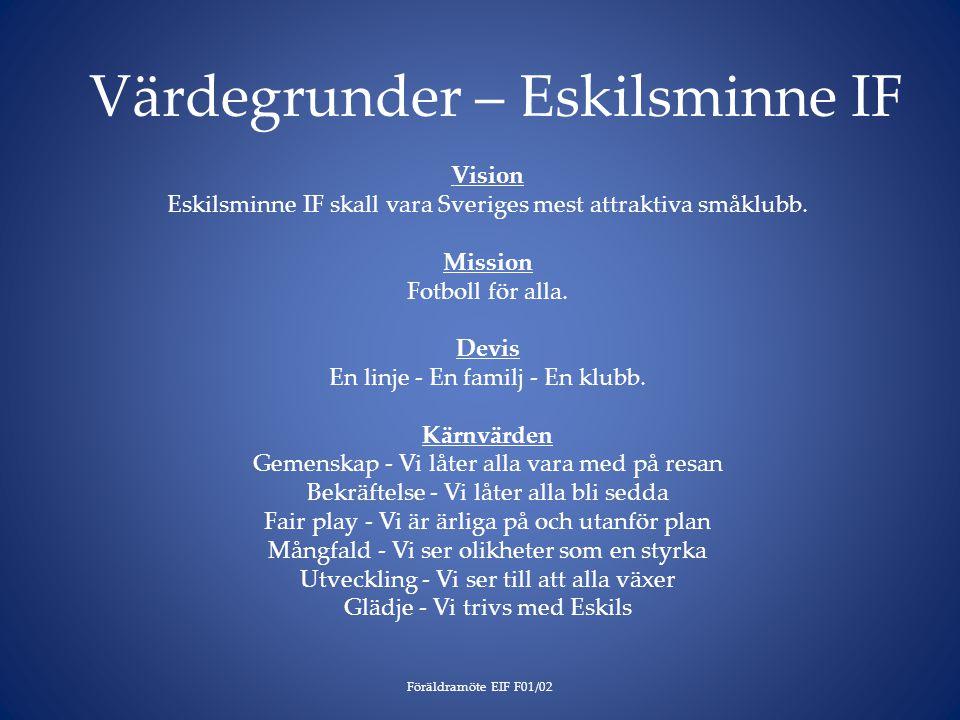 Värdegrunder – Eskilsminne IF Föräldramöte EIF F01/02 Vision Eskilsminne IF skall vara Sveriges mest attraktiva småklubb.