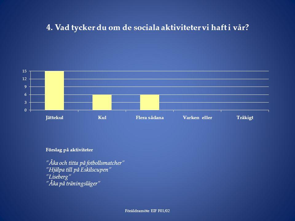 4. Vad tycker du om de sociala aktiviteter vi haft i vår.