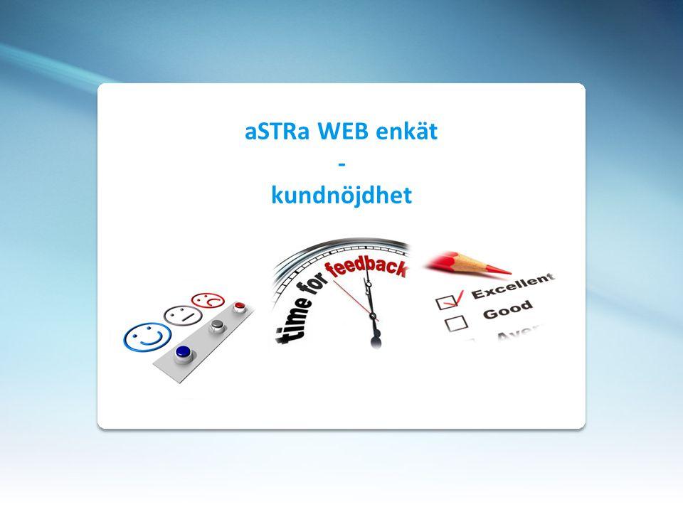 aSTRa WEB enkät - kundnöjdhet