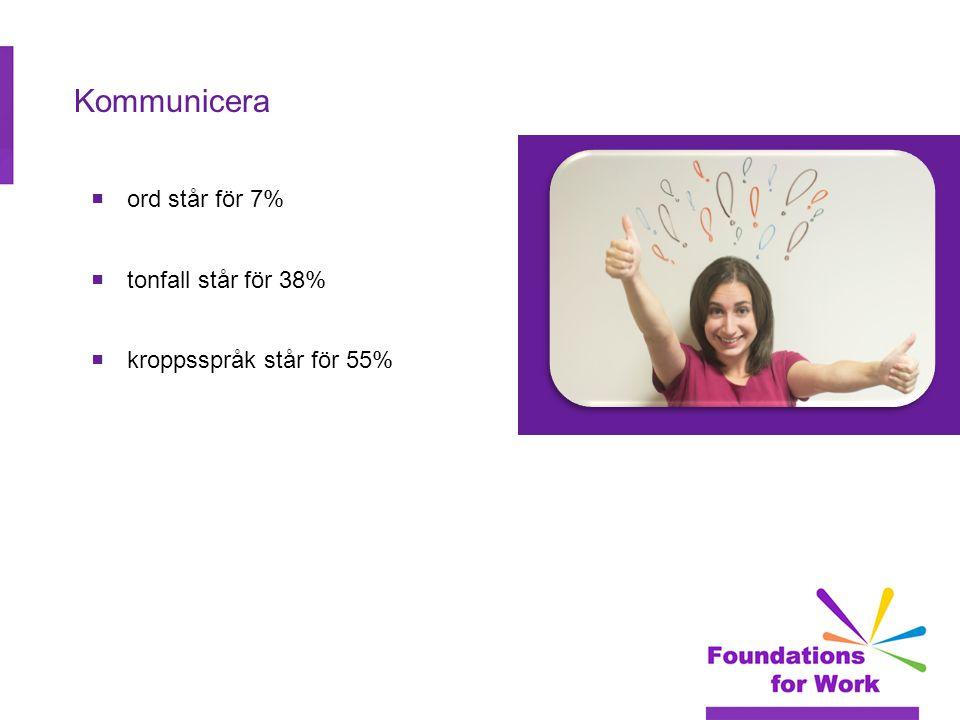 Kommunicera  ord står för 7%  tonfall står för 38%  kroppsspråk står för 55%