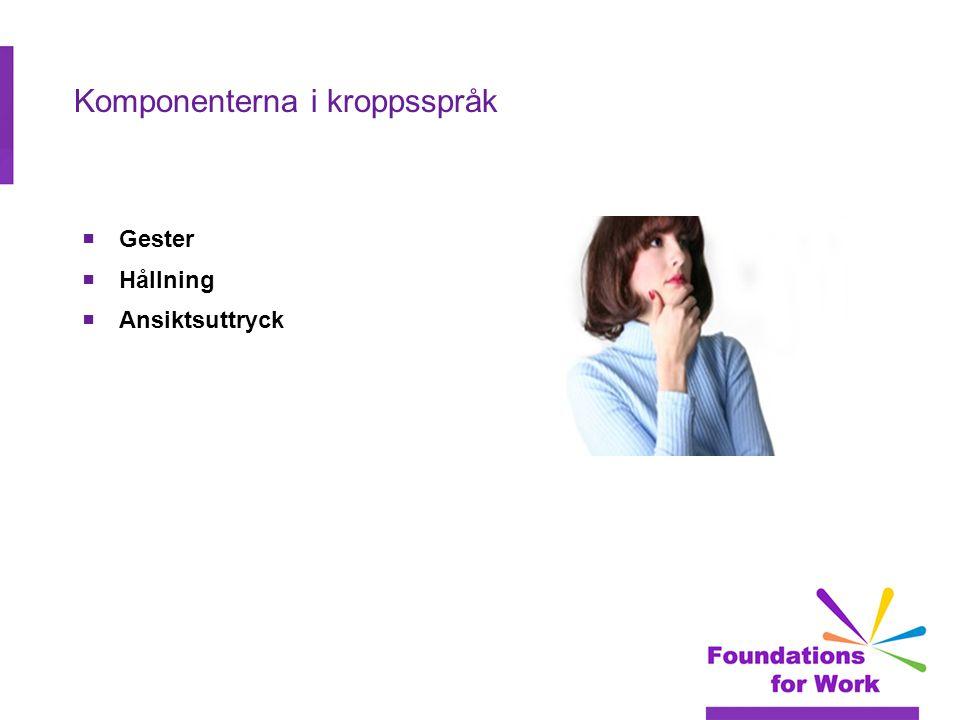 Komponenterna i kroppsspråk  Gester  Hållning  Ansiktsuttryck