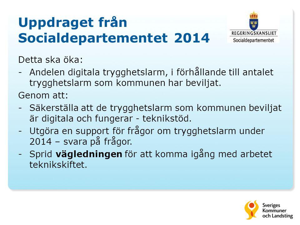 Uppdraget från Socialdepartementet 2014 Detta ska öka: -Andelen digitala trygghetslarm, i förhållande till antalet trygghetslarm som kommunen har bevi