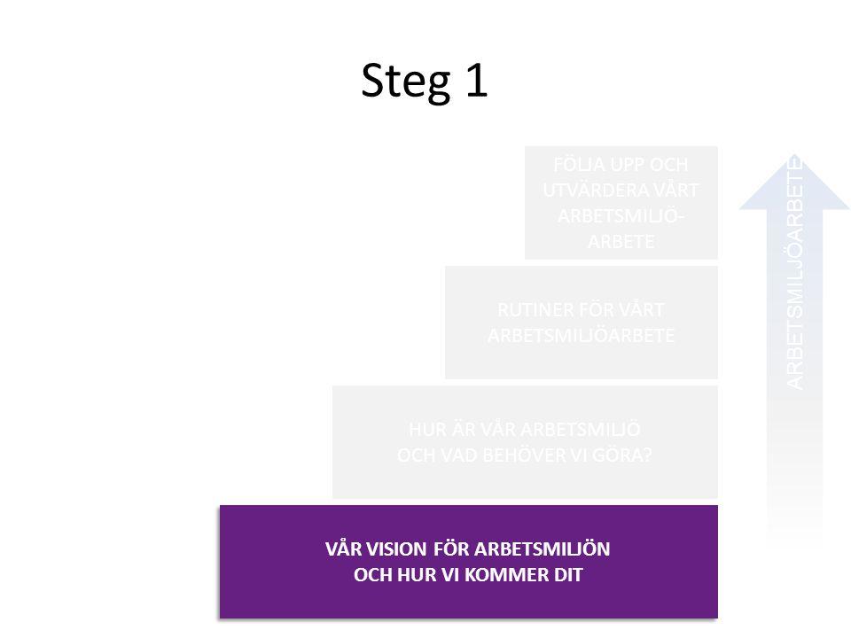 Steg 1 VÅR VISION FÖR ARBETSMILJÖN OCH HUR VI KOMMER DIT FÖLJA UPP OCH UTVÄRDERA VÅRT ARBETSMILJÖ- ARBETE RUTINER FÖR VÅRT ARBETSMILJÖARBETE HUR ÄR VÅ