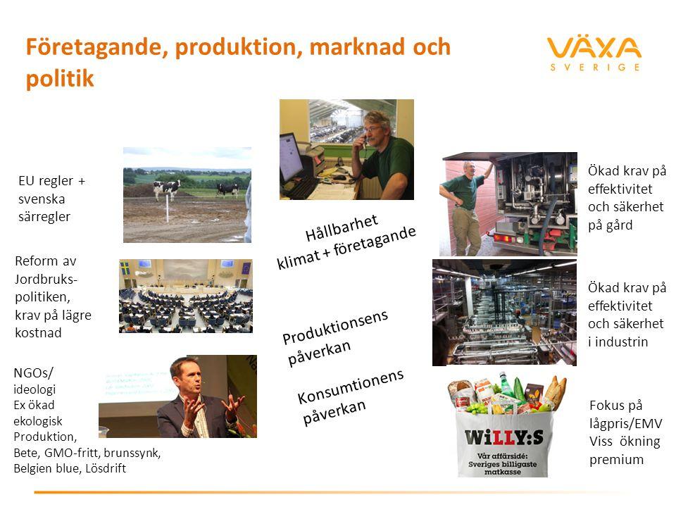 Företagande, produktion, marknad och politik Reform av Jordbruks- politiken, krav på lägre kostnad NGOs/ ideologi Ex ökad ekologisk Produktion, Bete, GMO-fritt, brunssynk, Belgien blue, Lösdrift EU regler + svenska särregler Fokus på lågpris/EMV Viss ökning premium Ökad krav på effektivitet och säkerhet i industrin Ökad krav på effektivitet och säkerhet på gård Produktionsens påverkan Konsumtionens påverkan Hållbarhet klimat + företagande