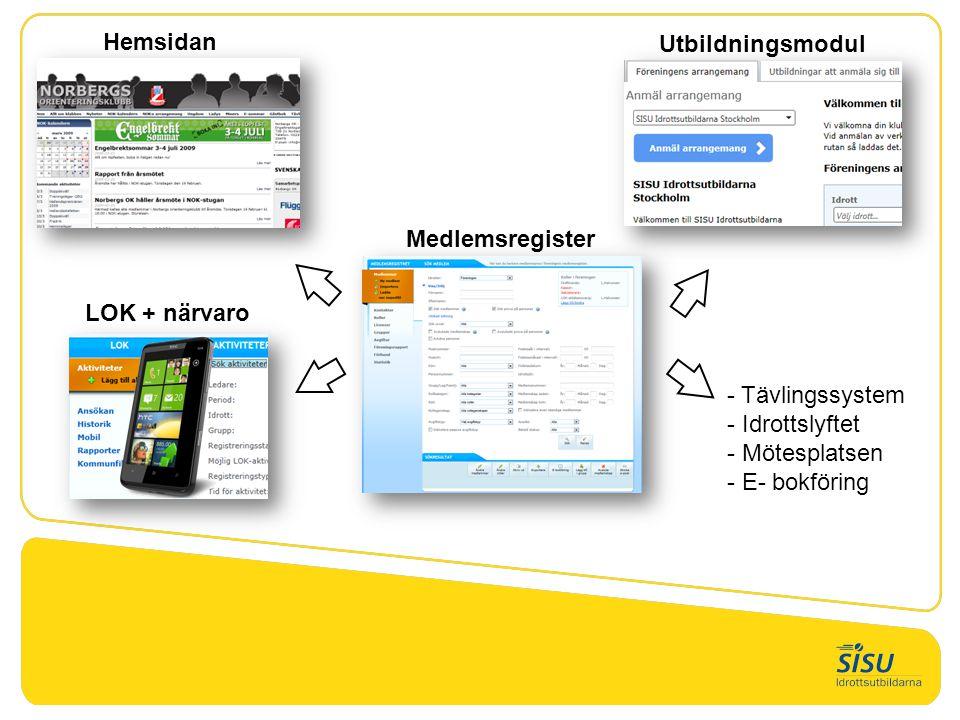 Hemsidan LOK + närvaro Utbildningsmodul - Tävlingssystem - Idrottslyftet - Mötesplatsen - E- bokföring Medlemsregister