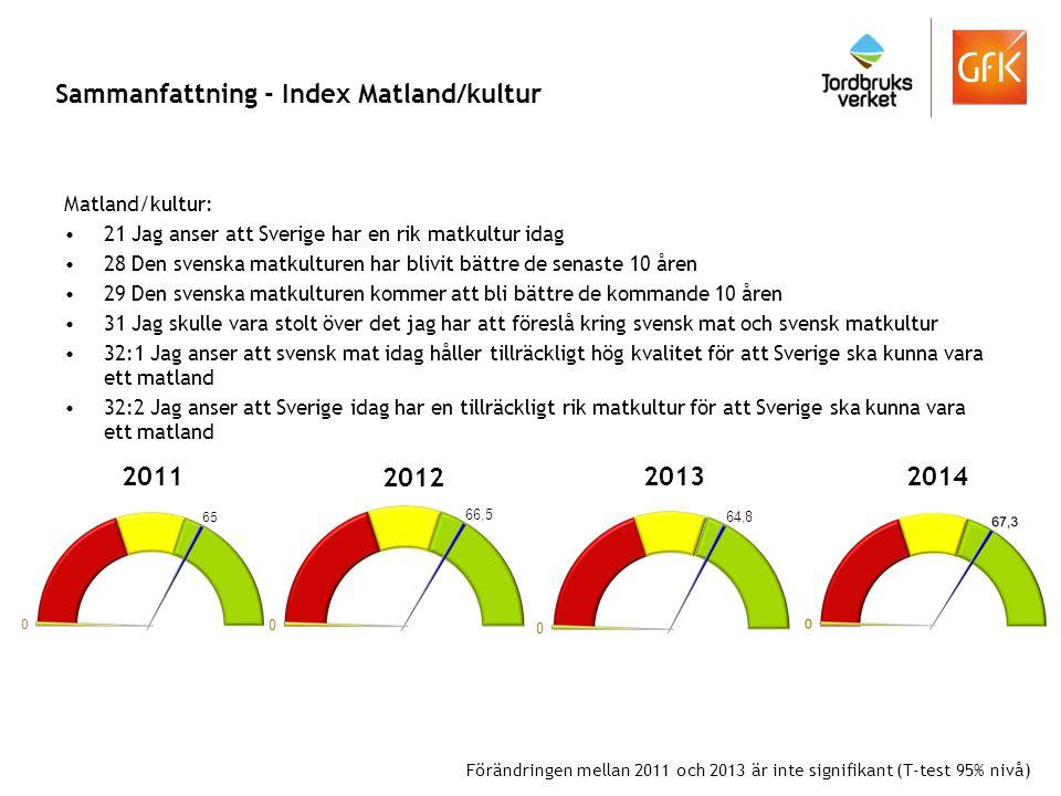 Sammanfattning - Index Matland/kultur Matland/kultur: 21 Jag anser att Sverige har en rik matkultur idag 28 Den svenska matkulturen har blivit bättre