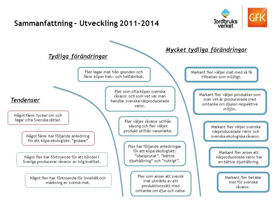 Sammanfattning – Utveckling 2011-2014 Markant fler väljer mat med så få tillsatser som möjligt. Markant fler betalar mer för svenska råvaror. Markant