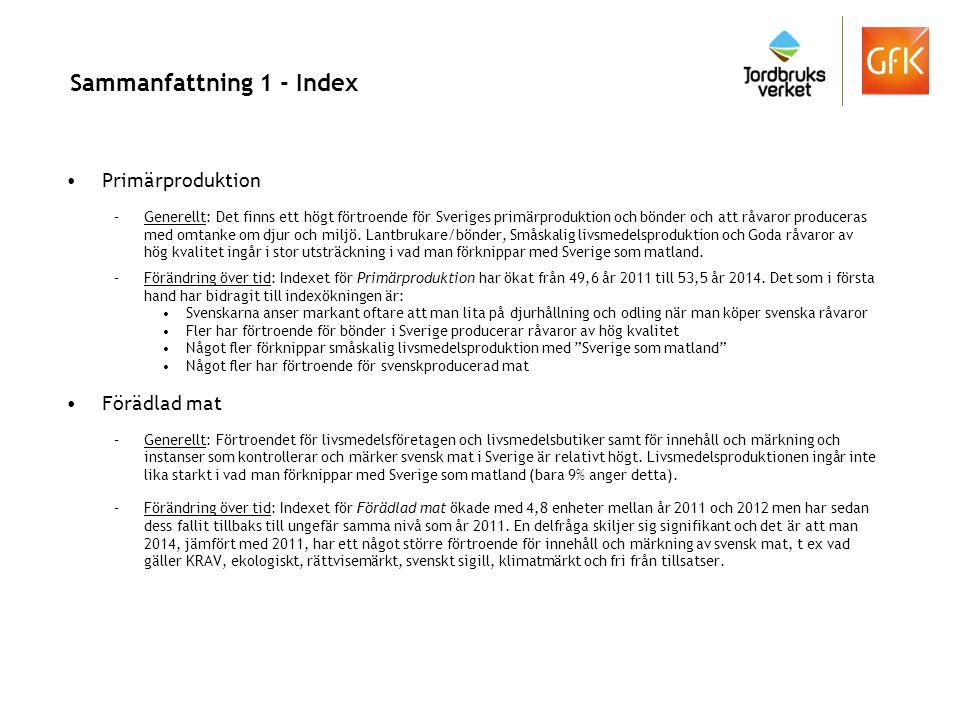 Sammanfattning - Index Kunskap Kunskapsindex: 7h Jag vet var jag kan handla svenska närproducerade varor 25 Hur väl känner du till regeringens målsättning om Sverige - det nya matlandet.