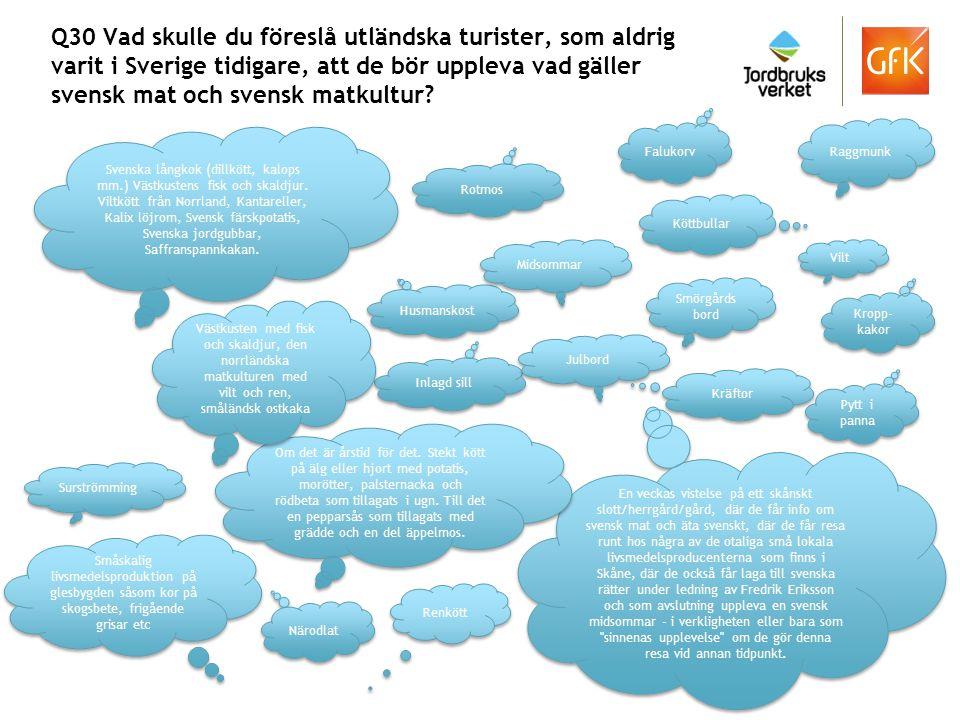 Q30 Vad skulle du föreslå utländska turister, som aldrig varit i Sverige tidigare, att de bör uppleva vad gäller svensk mat och svensk matkultur? Kött