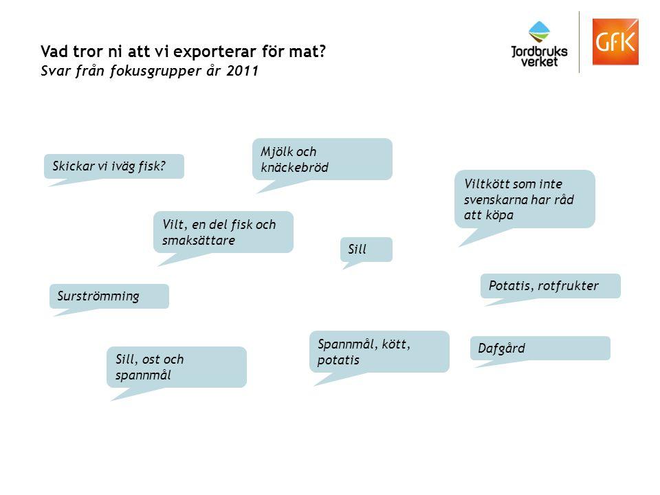 Vad tror ni att vi exporterar för mat? Svar från fokusgrupper år 2011 Skickar vi iväg fisk? Sill Viltkött som inte svenskarna har råd att köpa Surströ