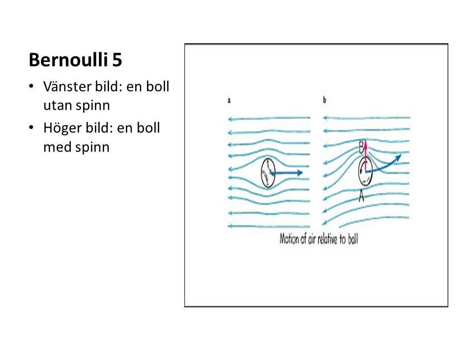 Bernoulli 5 Vänster bild: en boll utan spinn Höger bild: en boll med spinn