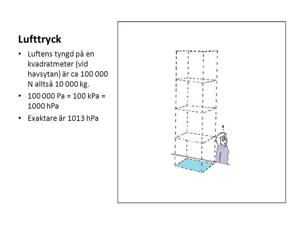 Lufttryck Luftens tyngd på en kvadratmeter (vid havsytan) är ca 100 000 N alltså 10 000 kg. 100 000 Pa = 100 kPa = 1000 hPa Exaktare är 1013 hPa