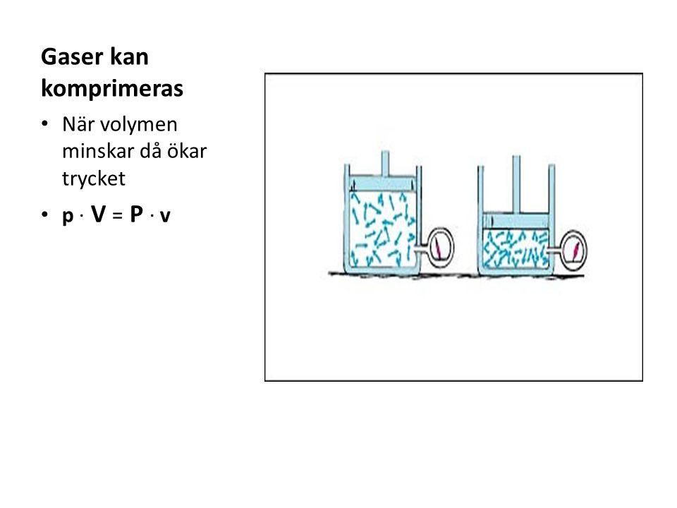 Gaser kan komprimeras När volymen minskar då ökar trycket p ∙ V = P ∙ v
