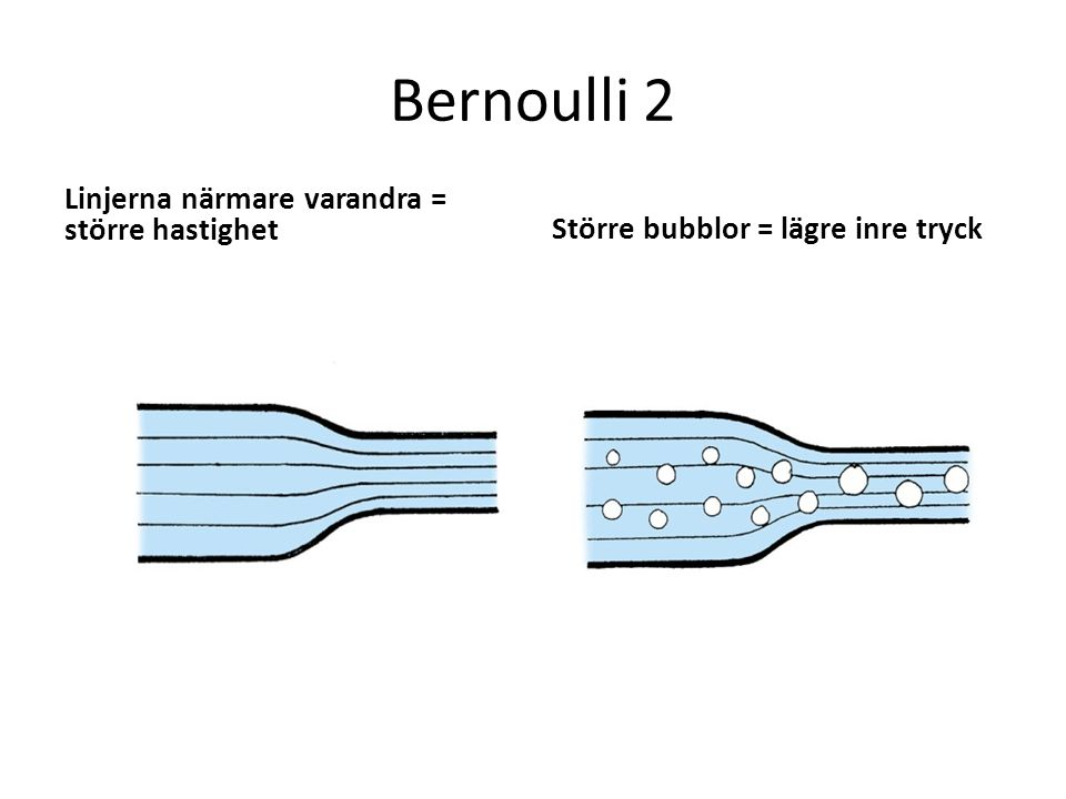 Bernoulli 2 Linjerna närmare varandra = större hastighet Större bubblor = lägre inre tryck