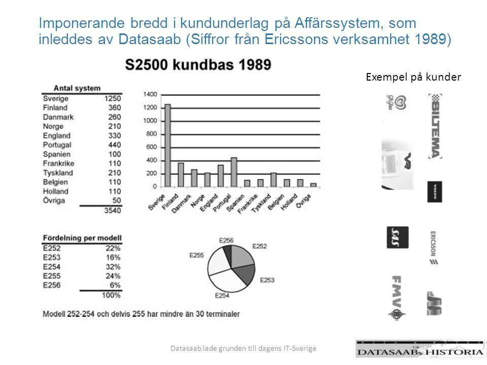 Imponerande bredd i kundunderlag på Affärssystem, som inleddes av Datasaab (Siffror från Ericssons verksamhet 1989) Datasaab lade grunden till dagens