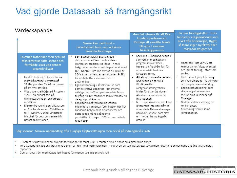 Vad gjorde Datasaab så framgångsrikt Datasaab lade grunden till dagens IT-Sverige Tidig sponsor i form av upphandling från Kungliga Flygförvaltningen