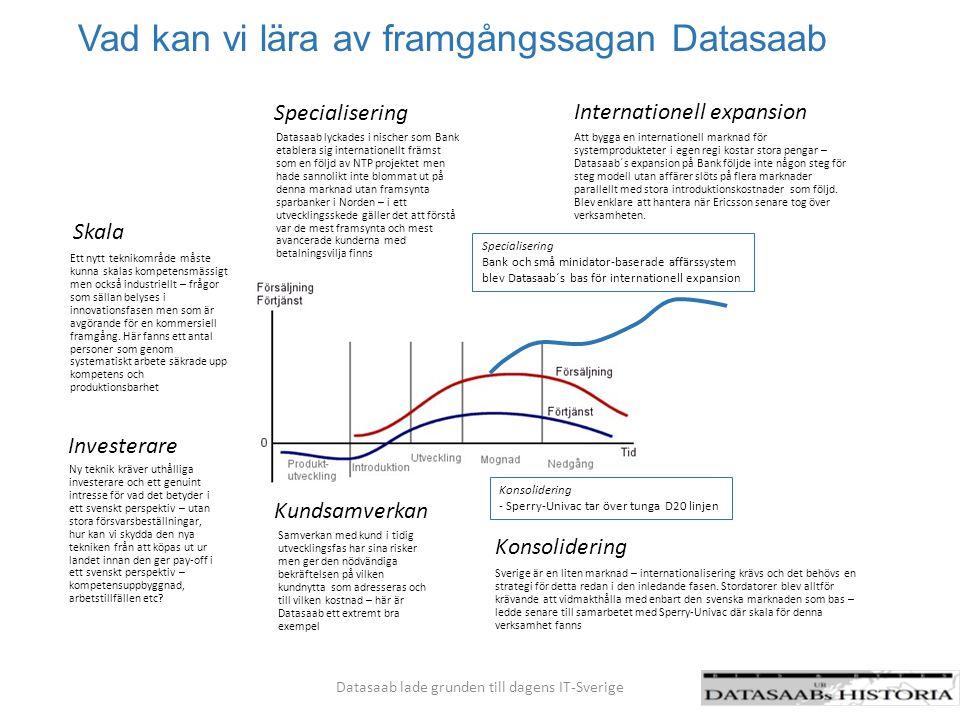 Vad kan vi lära av framgångssagan Datasaab Datasaab lade grunden till dagens IT-Sverige Konsolidering - Sperry-Univac tar över tunga D20 linjen Specia