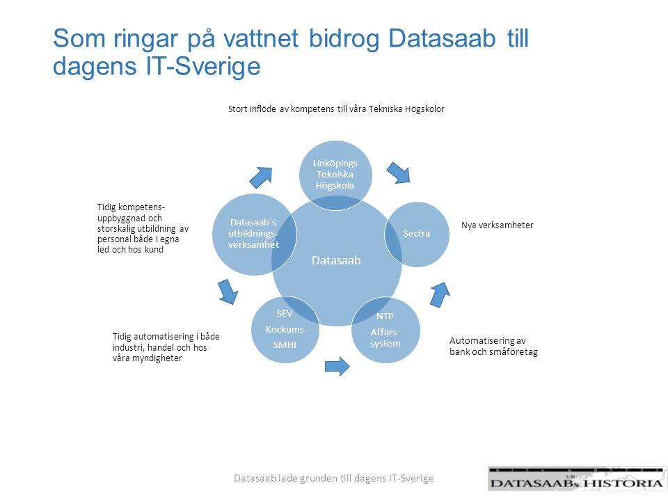 Som ringar på vattnet bidrog Datasaab till dagens IT-Sverige Datasaab lade grunden till dagens IT-Sverige Tidig kompetens- uppbyggnad och storskalig u