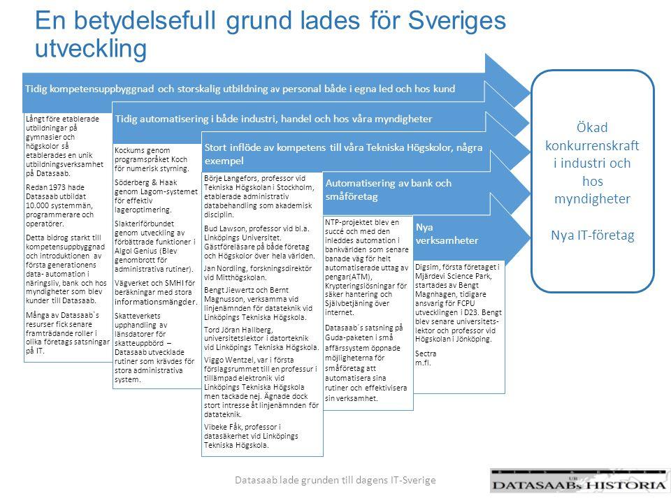En betydelsefull grund lades för Sveriges utveckling Datasaab lade grunden till dagens IT-Sverige Tidig kompetensuppbyggnad och storskalig utbildning