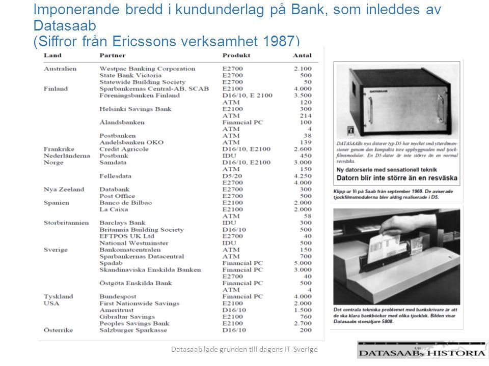 Imponerande bredd i kundunderlag på Bank, som inleddes av Datasaab (Siffror från Ericssons verksamhet 1987) Datasaab lade grunden till dagens IT-Sveri