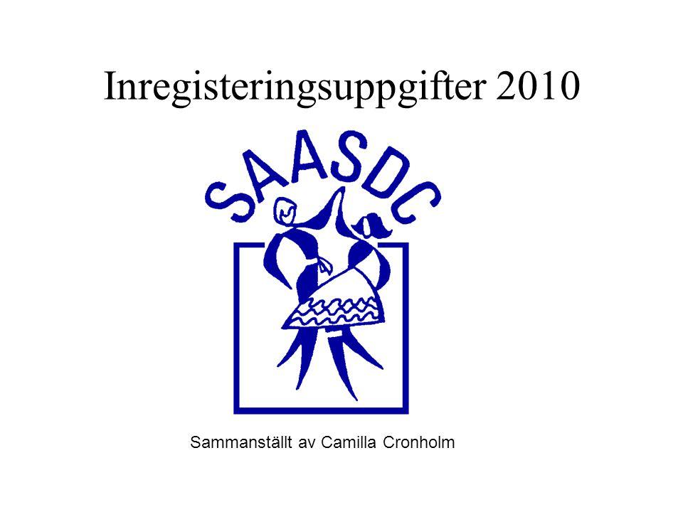 Inregisteringsuppgifter 2010 Sammanställt av Camilla Cronholm