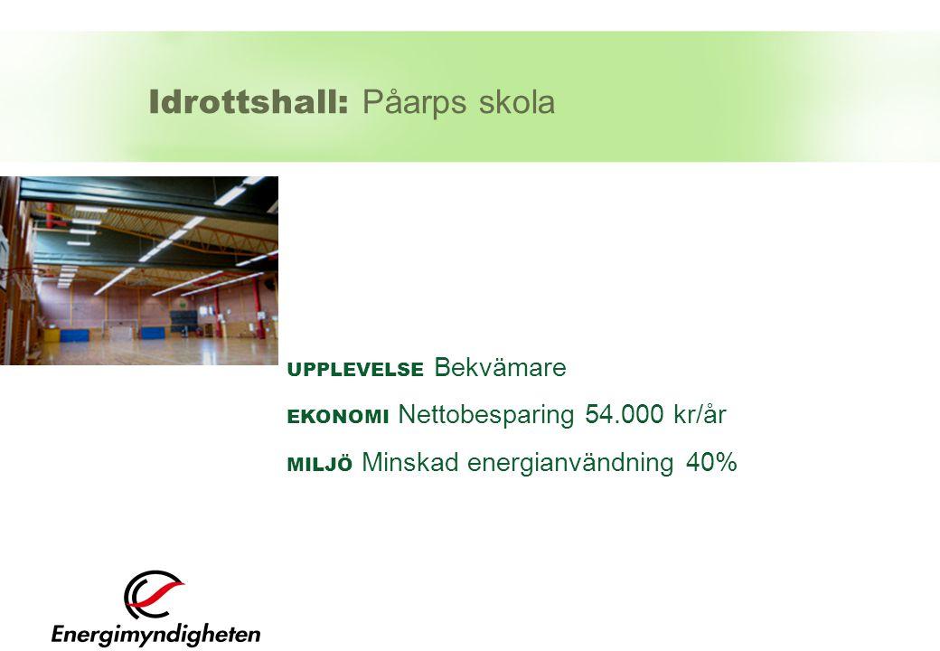Idrottshall: Påarps skola UPPLEVELSE Bekvämare EKONOMI Nettobesparing 54.000 kr/år MILJÖ Minskad energianvändning 40%
