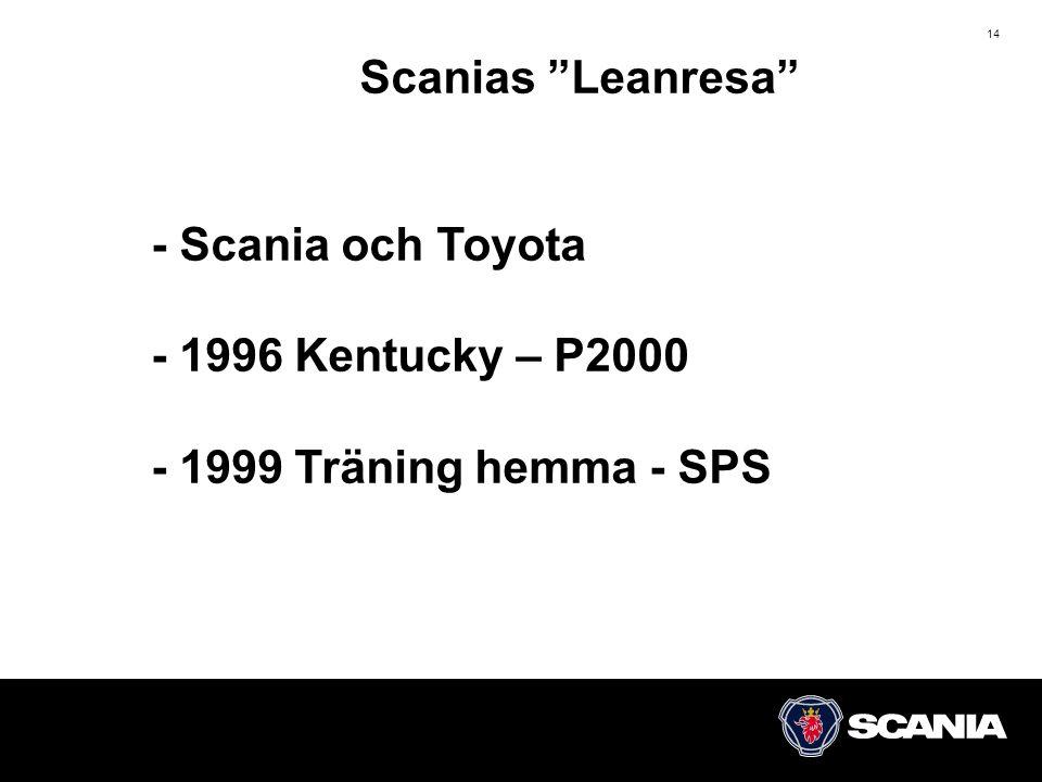 14 Scanias Leanresa - Scania och Toyota - 1996 Kentucky – P2000 - 1999 Träning hemma - SPS