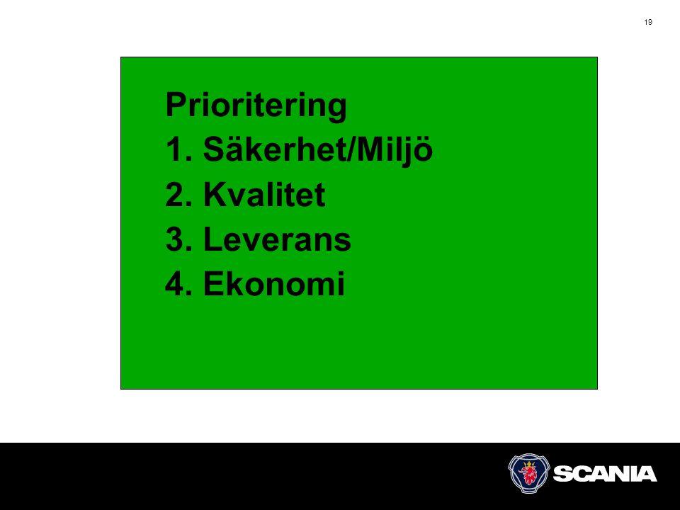 19 Prioritering 1. Säkerhet/Miljö 2. Kvalitet 3. Leverans 4. Ekonomi