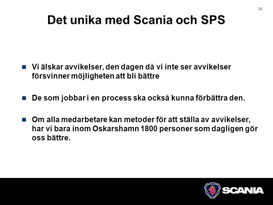25 Det unika med Scania och SPS Vi älskar avvikelser, den dagen då vi inte ser avvikelser försvinner möjligheten att bli bättre De som jobbar i en process ska också kunna förbättra den.