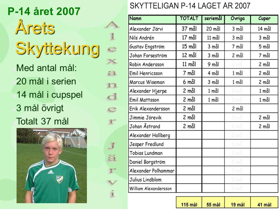 P-14 året 2007 Årets Skyttekung n Med antal mål: n 20 mål i serien n 14 mål i cupspel n 3 mål övrigt n Totalt 37 mål