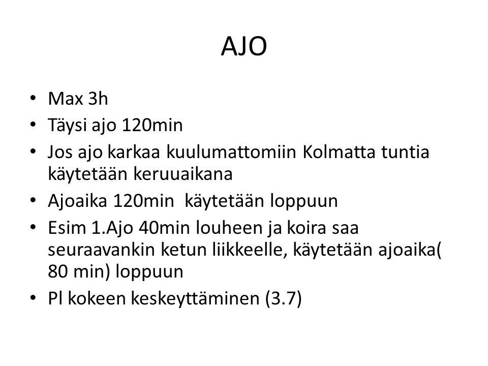 AJO Max 3h Täysi ajo 120min Jos ajo karkaa kuulumattomiin Kolmatta tuntia käytetään keruuaikana Ajoaika 120min käytetään loppuun Esim 1.Ajo 40min louheen ja koira saa seuraavankin ketun liikkeelle, käytetään ajoaika( 80 min) loppuun Pl kokeen keskeyttäminen (3.7)