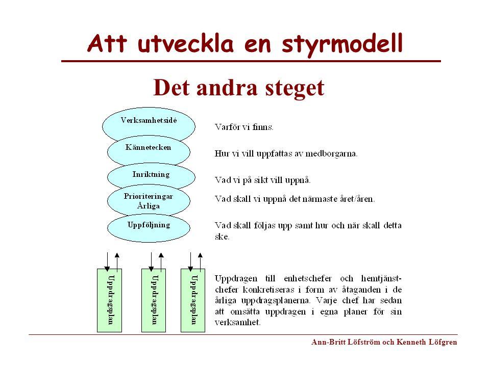 Att utveckla en styrmodell Ann-Britt Löfström och Kenneth Löfgren Det andra steget
